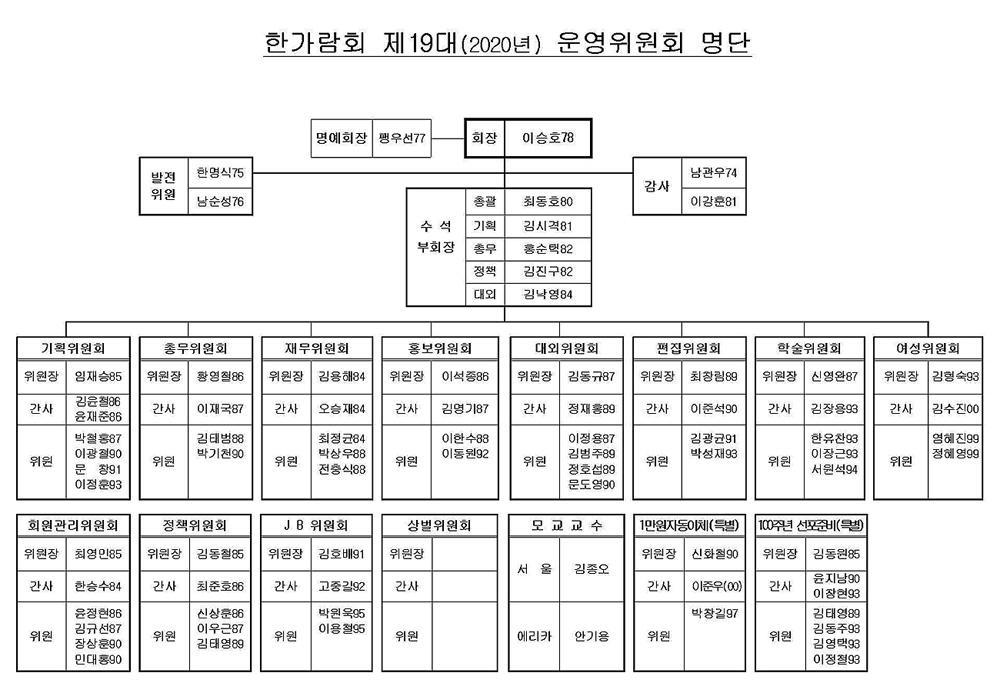 제19대운영위원회명단.jpg